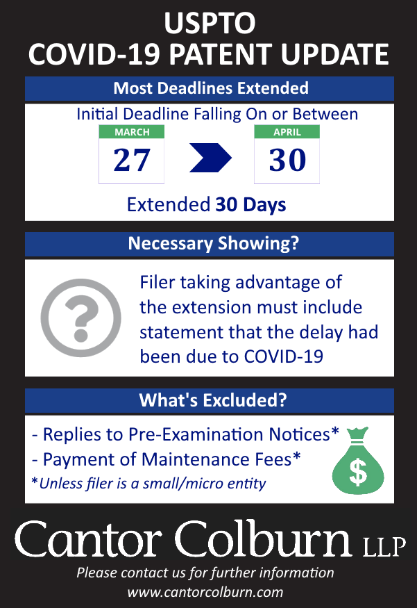 COVID 19 Patent Law update infographic