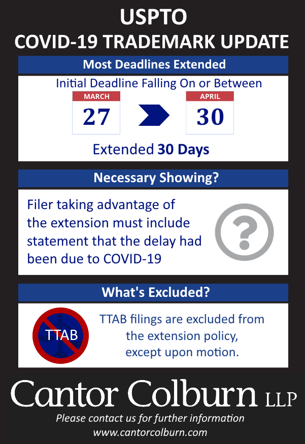 COVID-19 TM Law Infographic