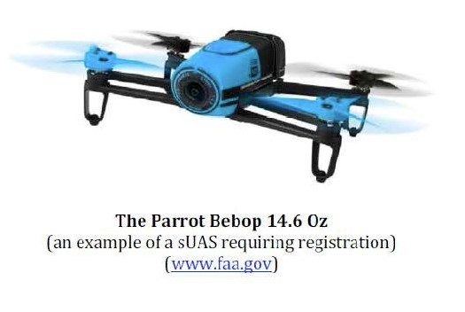 The Parrot Bebop Drone